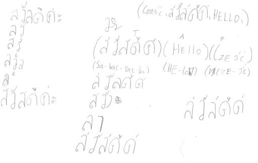 Zosia pisze po tajsku
